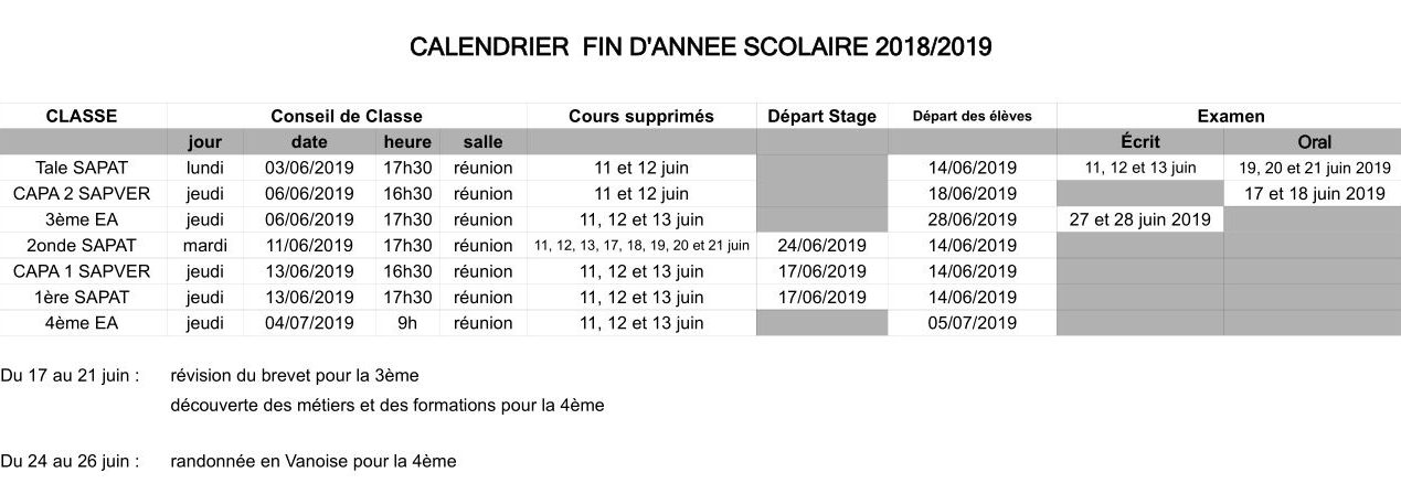 Calendrier Annee Scolaire 201918.Fin D Annee Scolaire Au Lycee Actualites Lycee